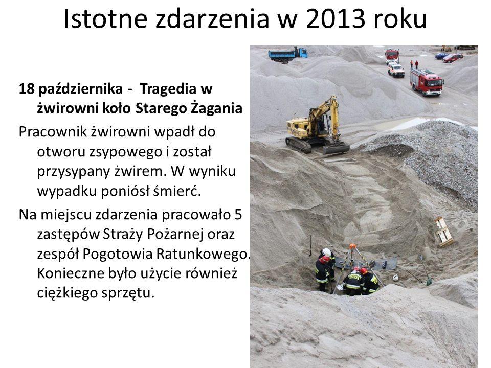 Istotne zdarzenia w 2013 roku 18 października - Tragedia w żwirowni koło Starego Żagania Pracownik żwirowni wpadł do otworu zsypowego i został przysypany żwirem.