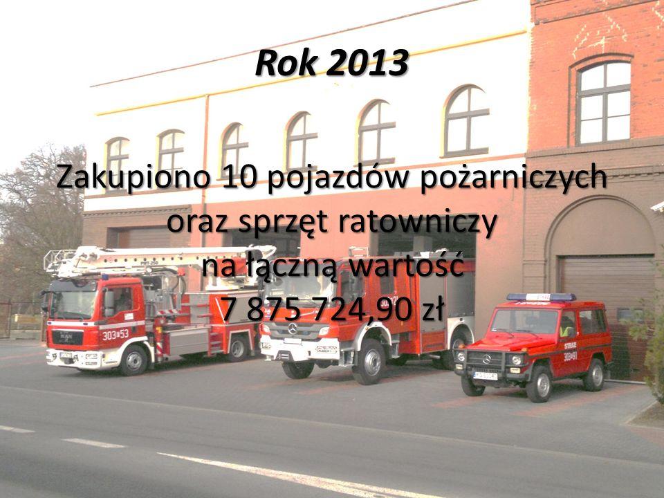 Rok 2013 Zakupiono 10 pojazdów pożarniczych oraz sprzęt ratowniczy na łączną wartość 7 875 724,90 zł