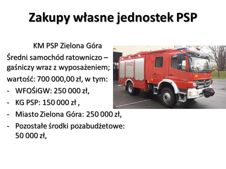 Zakupy własne jednostek PSP KM PSP Zielona Góra Średni samochód ratowniczo – gaśniczy wraz z wyposażeniem; wartość: 700 000,00 zł, w tym: -WFOŚiGW: 25