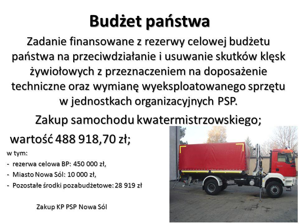 Budżet państwa Zadanie finansowane z rezerwy celowej budżetu państwa na przeciwdziałanie i usuwanie skutków klęsk żywiołowych z przeznaczeniem na doposażenie techniczne oraz wymianę wyeksploatowanego sprzętu w jednostkach organizacyjnych PSP.