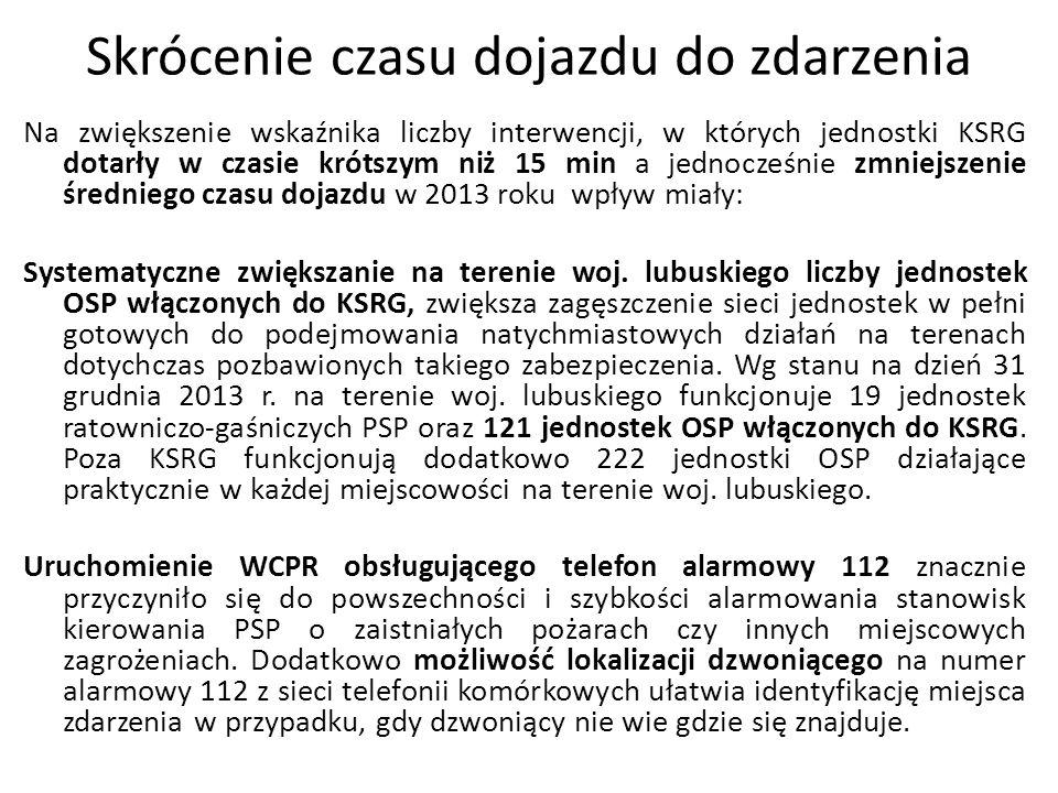 Istotne zdarzenia w 2013 roku 30 listopada.Pożar zakładu TABOREX – Panowice, pow.