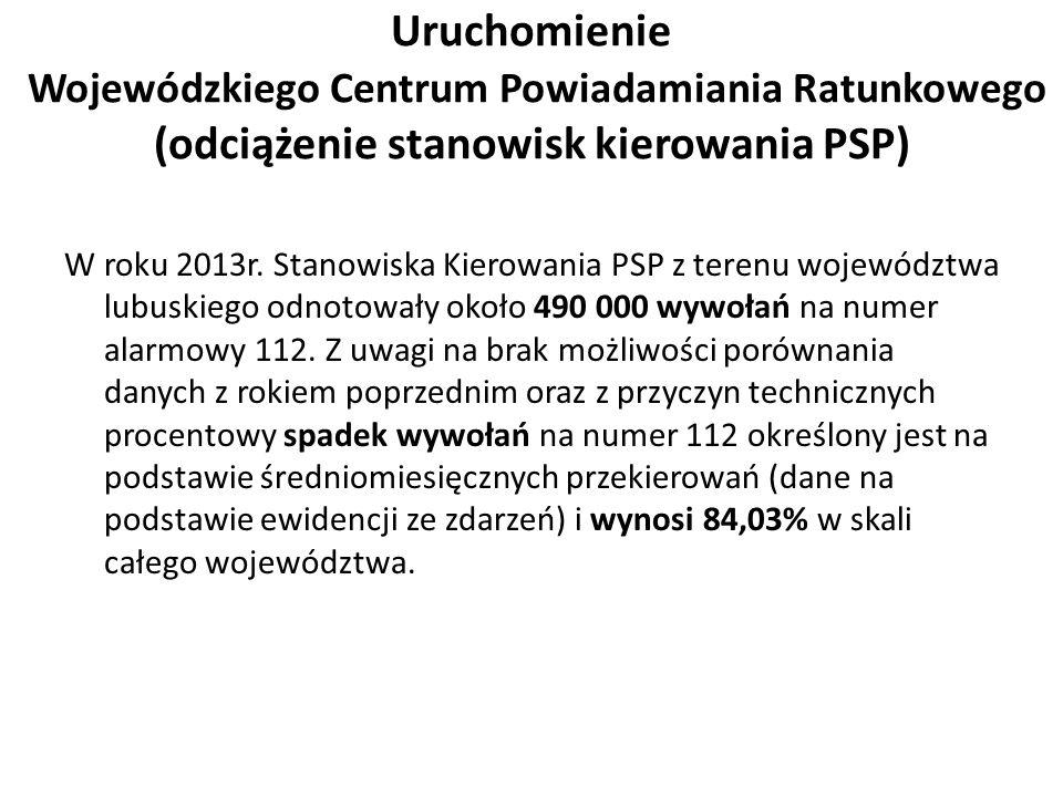 Uruchomienie Wojewódzkiego Centrum Powiadamiania Ratunkowego (odciążenie stanowisk kierowania PSP) W roku 2013r. Stanowiska Kierowania PSP z terenu wo