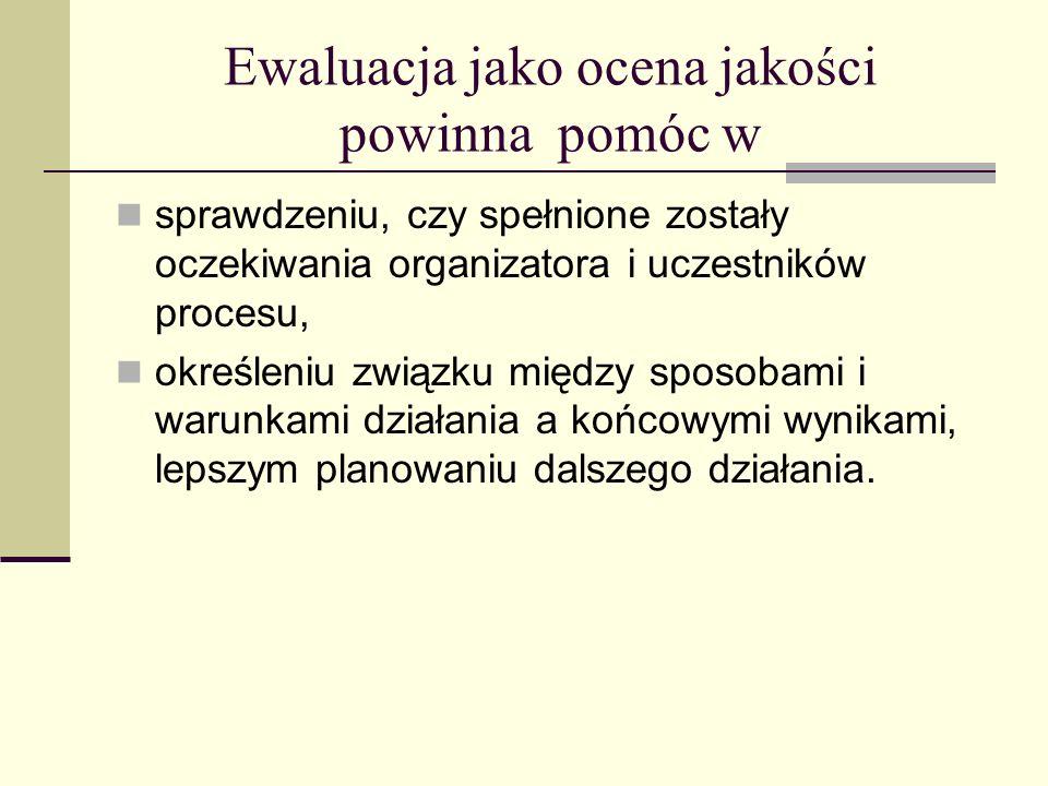 Ewaluacja Czy prezentowany wcześniej schemat przedstawia prawidłowo zorganizowane wysypisko.