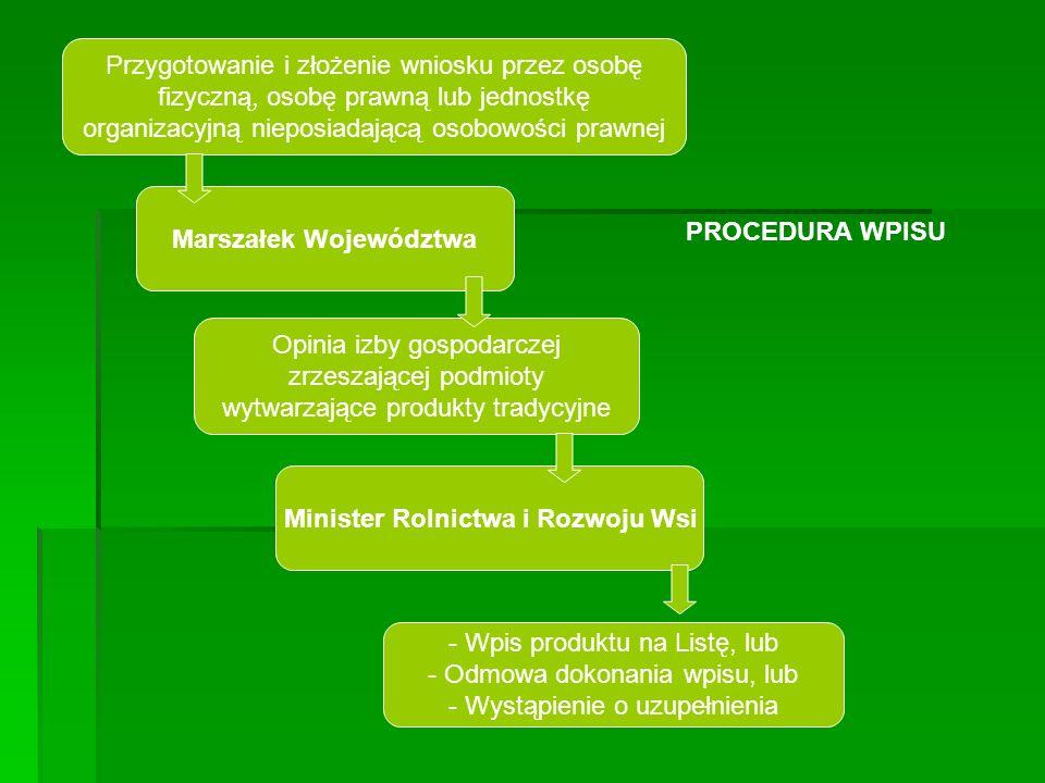 Przygotowanie i złożenie wniosku przez osobę fizyczną, osobę prawną lub jednostkę organizacyjną nieposiadającą osobowości prawnej Marszałek Województw