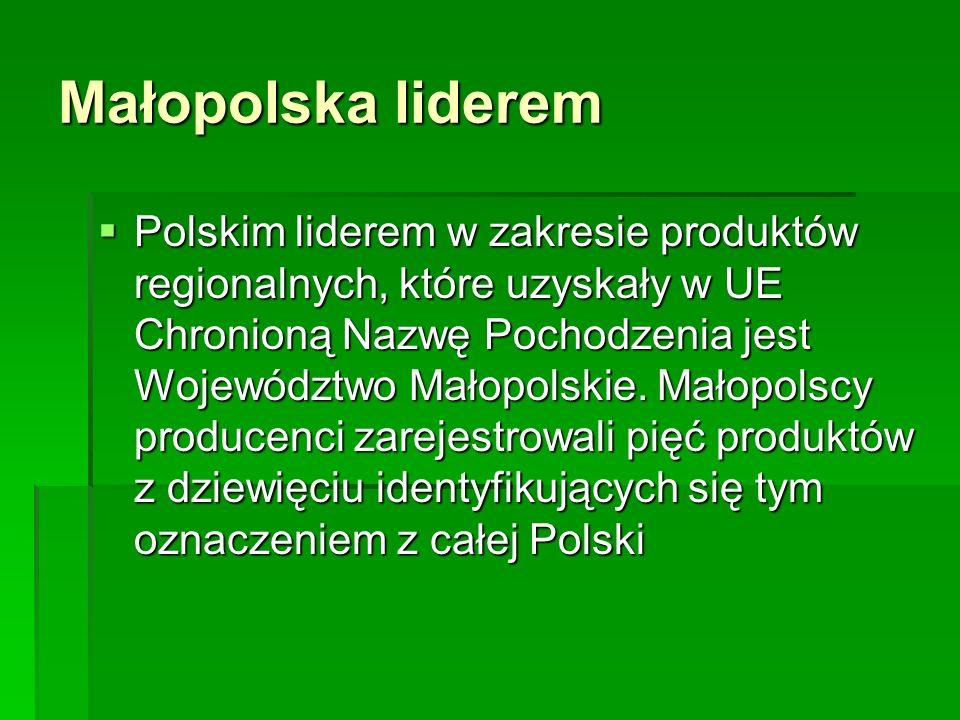 Małopolska liderem  Polskim liderem w zakresie produktów regionalnych, które uzyskały w UE Chronioną Nazwę Pochodzenia jest Województwo Małopolskie.