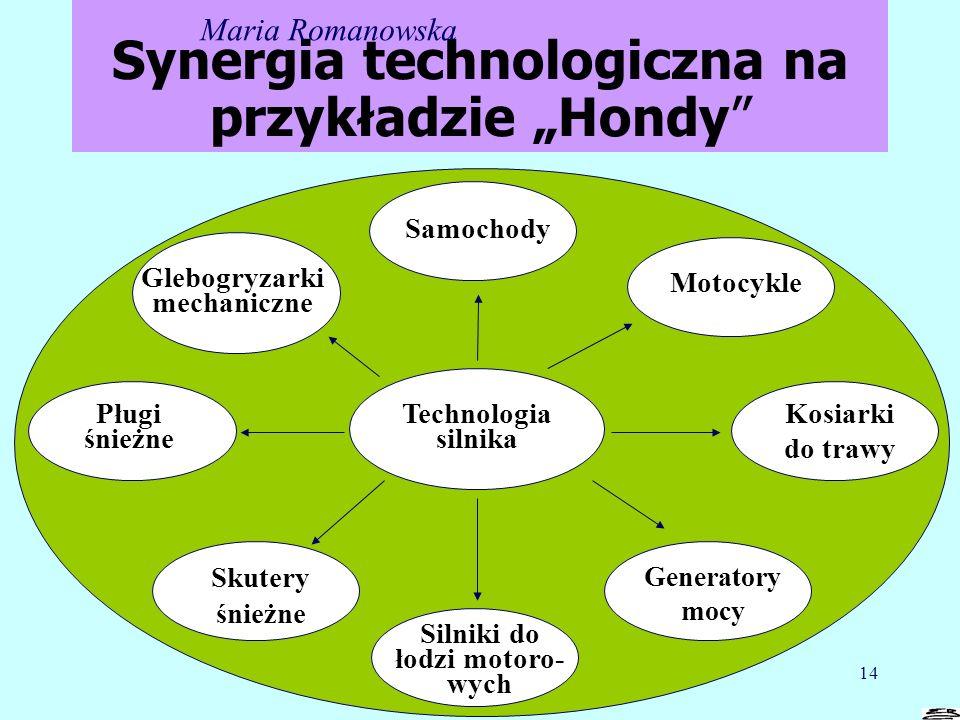 """Katedra Zarządzania w Gospodarce14 Synergia technologiczna na przykładzie """"Hondy"""" Technologia silnika Generatory mocy Kosiarki do trawy Silniki do łod"""