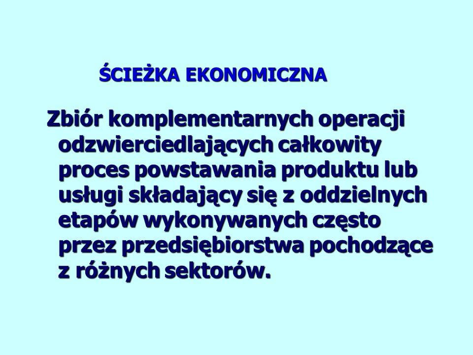 ŚCIEŻKA EKONOMICZNA Zbiór komplementarnych operacji odzwierciedlających całkowity proces powstawania produktu lub usługi składający się z oddzielnych etapów wykonywanych często przez przedsiębiorstwa pochodzące z różnych sektorów.
