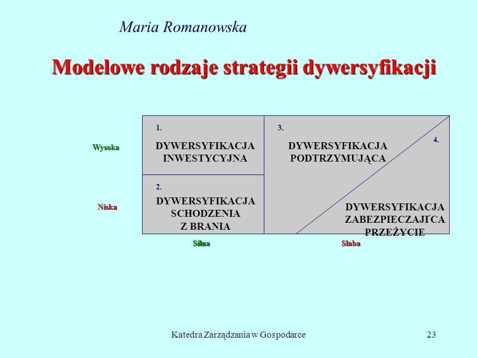 Katedra Zarządzania w Gospodarce23 Modelowe rodzaje strategii dywersyfikacji DYWERSYFIKACJA INWESTYCYJNA DYWERSYFIKACJA ZABEZPIECZAJҐCA PRZEŻYCIE DYWERSYFIKACJA PODTRZYMUJĄCA DYWERSYFIKACJA SCHODZENIA Z BRANIA Silna Wysoka Niska Słaba Pozycja konkurencyjna na rynku w obecnie prowadzonej działalności 1.