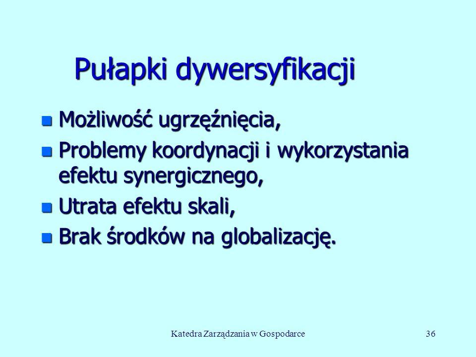 Pułapki dywersyfikacji n Możliwość ugrzęźnięcia, n Problemy koordynacji i wykorzystania efektu synergicznego, n Utrata efektu skali, n Brak środków na globalizację.