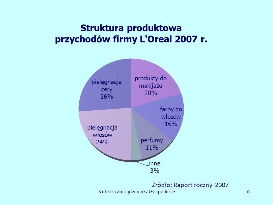 6 Źródło: Raport roczny 2007