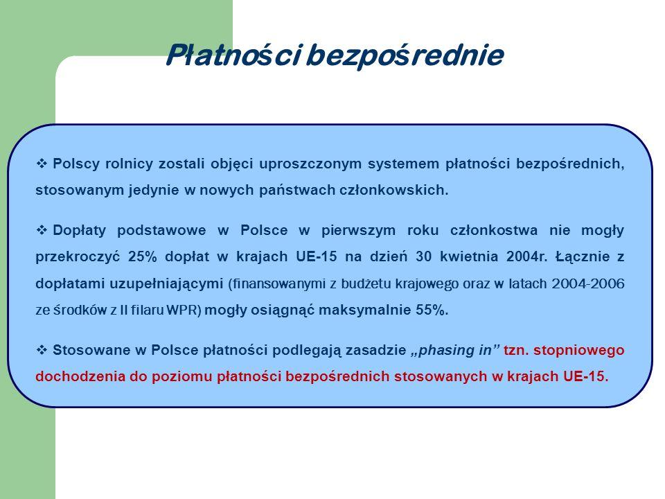  Polscy rolnicy zostali objęci uproszczonym systemem płatności bezpośrednich, stosowanym jedynie w nowych państwach członkowskich.