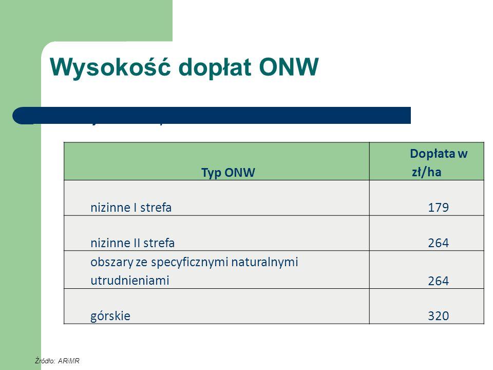 Typ ONW Dopłata w zł/ha nizinne I strefa179 nizinne II strefa264 obszary ze specyficznymi naturalnymi utrudnieniami264 górskie320 Tabela 2.