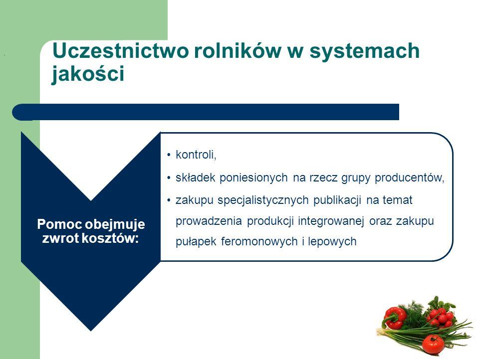 . Pomoc obejmuje zwrot kosztów: kontroli, składek poniesionych na rzecz grupy producentów, zakupu specjalistycznych publikacji na temat prowadzenia produkcji integrowanej oraz zakupu pułapek feromonowych i lepowych Uczestnictwo rolników w systemach jakości