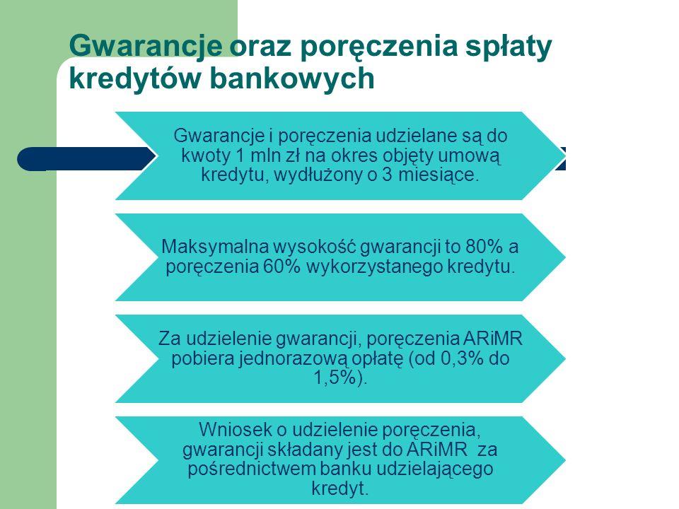 Gwarancje i poręczenia udzielane są do kwoty 1 mln zł na okres objęty umową kredytu, wydłużony o 3 miesiące.