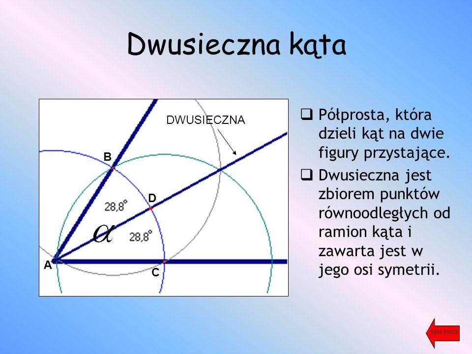 Dwusieczna kąta  Półprosta, która dzieli kąt na dwie figury przystające.