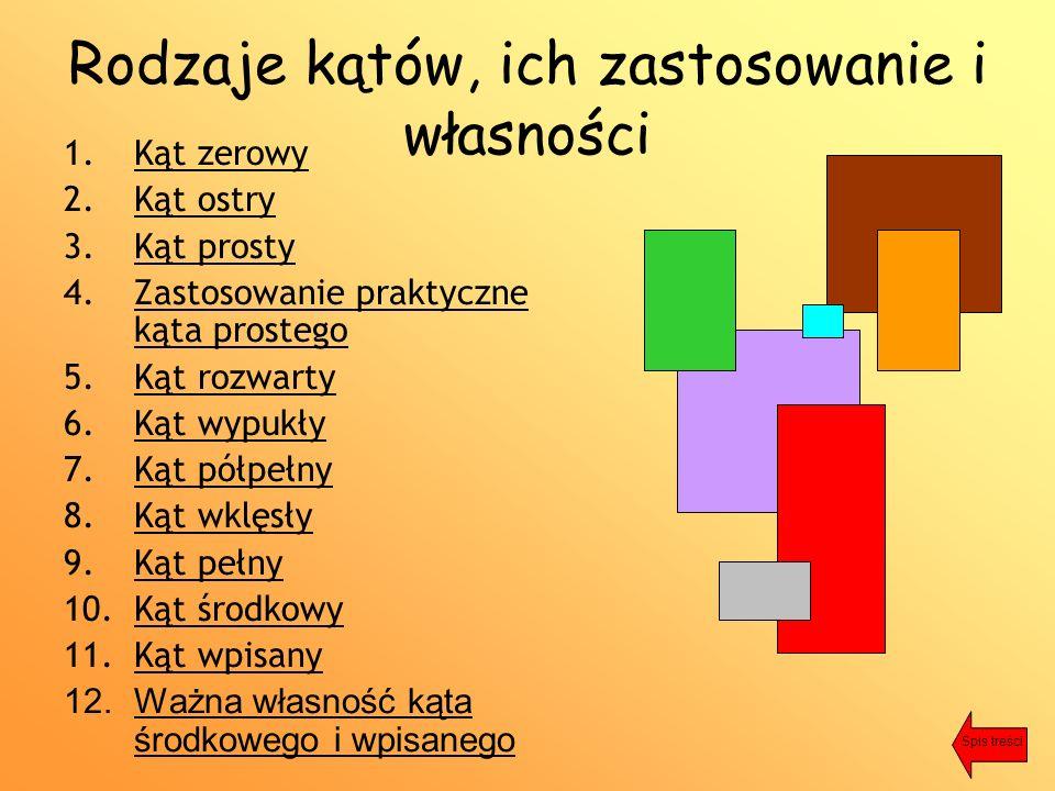 Kąt zerowy To kąt utworzony przez dwie półproste pokrywające się.
