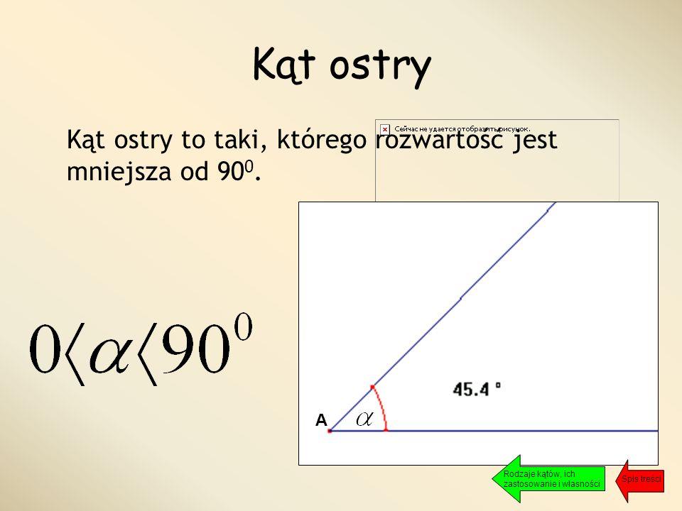 Kąt ostry Kąt ostry to taki, którego rozwartość jest mniejsza od 90 0.