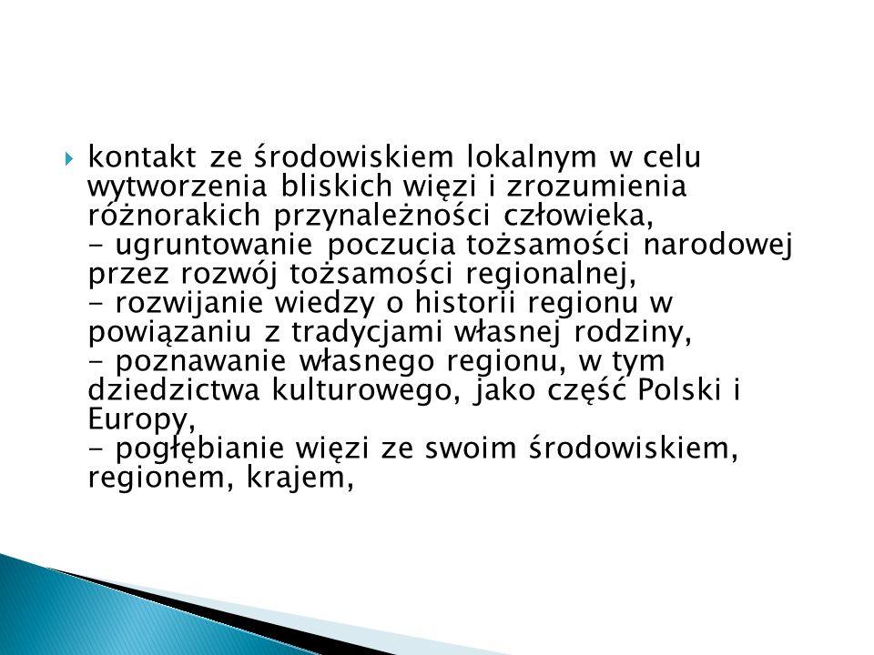  kontakt ze środowiskiem lokalnym w celu wytworzenia bliskich więzi i zrozumienia różnorakich przynależności człowieka, - ugruntowanie poczucia tożsamości narodowej przez rozwój tożsamości regionalnej, - rozwijanie wiedzy o historii regionu w powiązaniu z tradycjami własnej rodziny, - poznawanie własnego regionu, w tym dziedzictwa kulturowego, jako część Polski i Europy, - pogłębianie więzi ze swoim środowiskiem, regionem, krajem,