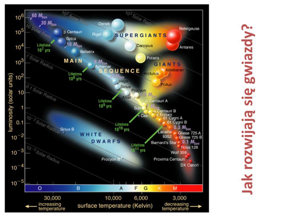 Jak rozwijają się gwiazdy?