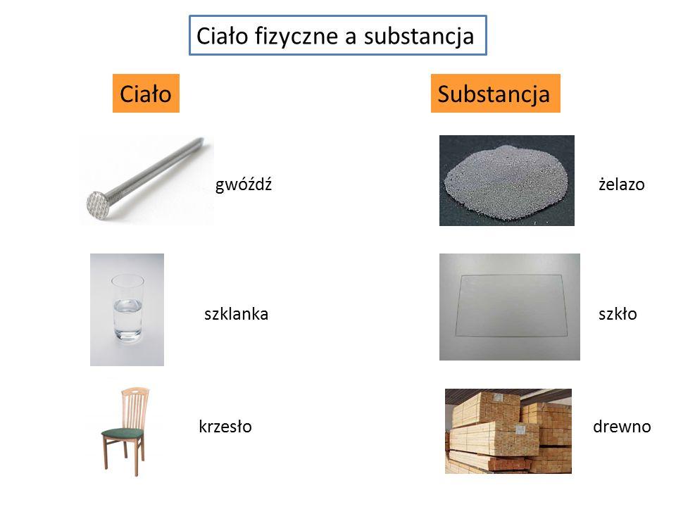Ciało fizyczne a substancja CiałoSubstancja gwóźdźżelazo szklankaszkło krzesło drewno