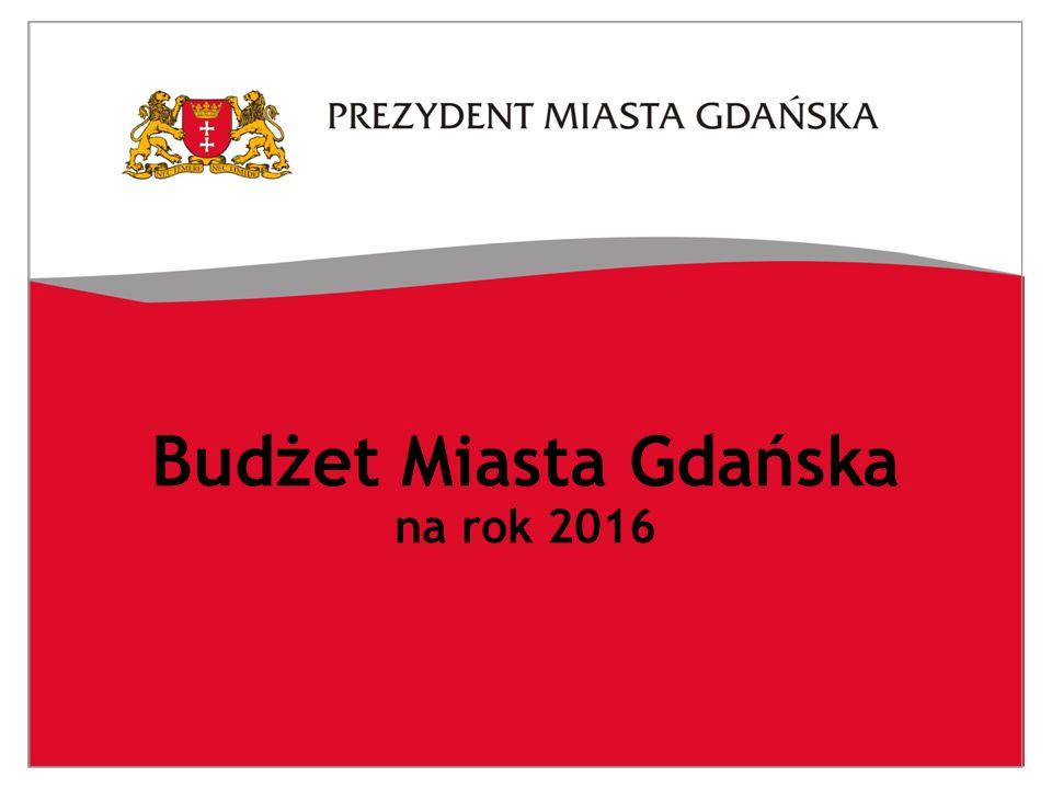 Budżet Miasta Gdańska na rok 2016
