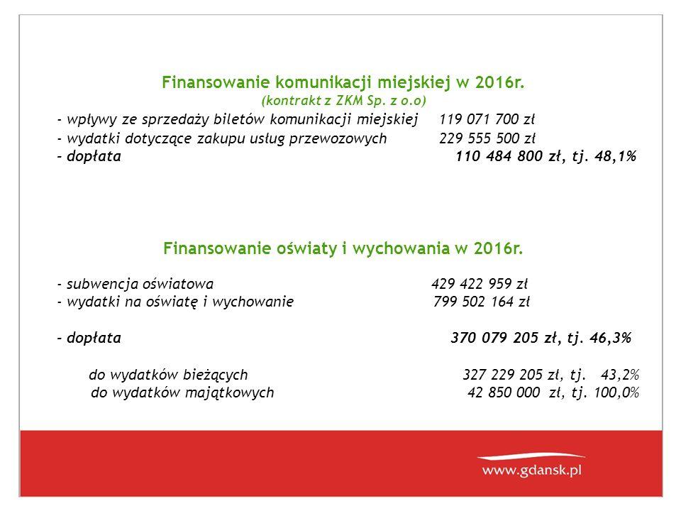 Finansowanie komunikacji miejskiej w 2016r. (kontrakt z ZKM Sp. z o.o) - wpływy ze sprzedaży biletów komunikacji miejskiej 119 071 700 zł - wydatki do