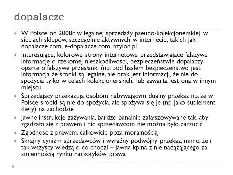 dopalacze  W Polsce od 2008r.