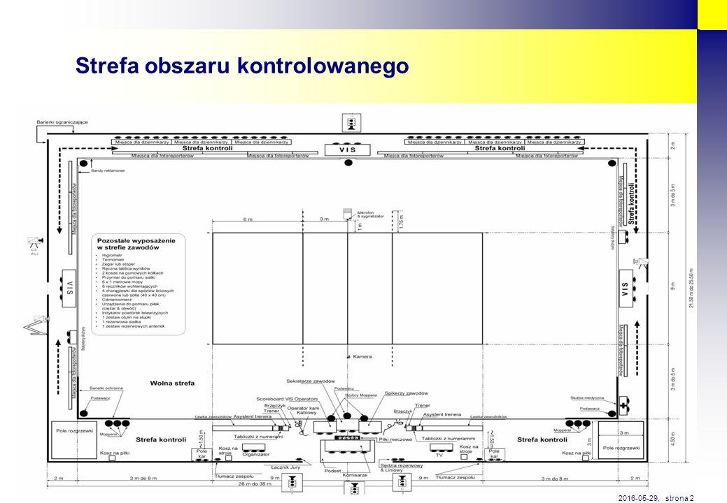 strona 2 2016-05-29, Strefa obszaru kontrolowanego