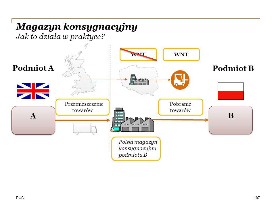 PwC PPrzemieszczenie towarów Magazyn konsygnacyjny Jak to działa w praktyce? 107 Podmiot A Podmiot B A B Polski magazyn konsygnacyjny podmiotu B Pobra