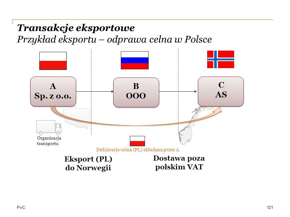 PwC Transakcje eksportowe Przykład eksportu – odprawa celna w Polsce A Sp. z o.o. C AS B OOO Eksport (PL) do Norwegii Dostawa poza polskim VAT Deklara