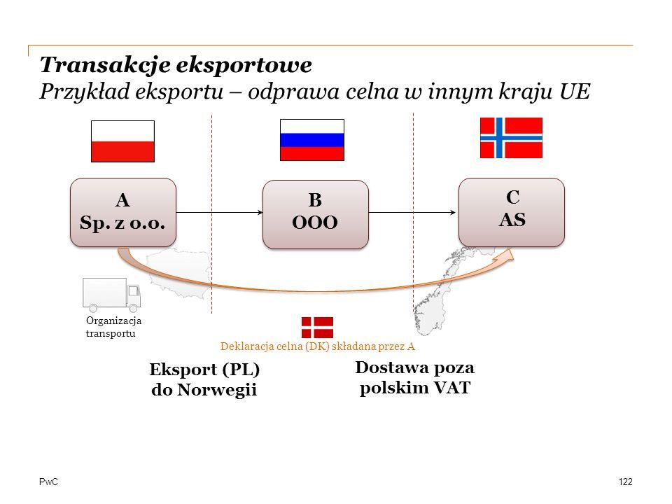 PwC Transakcje eksportowe Przykład eksportu – odprawa celna w innym kraju UE A Sp. z o.o. C AS B OOO Eksport (PL) do Norwegii Dostawa poza polskim VAT