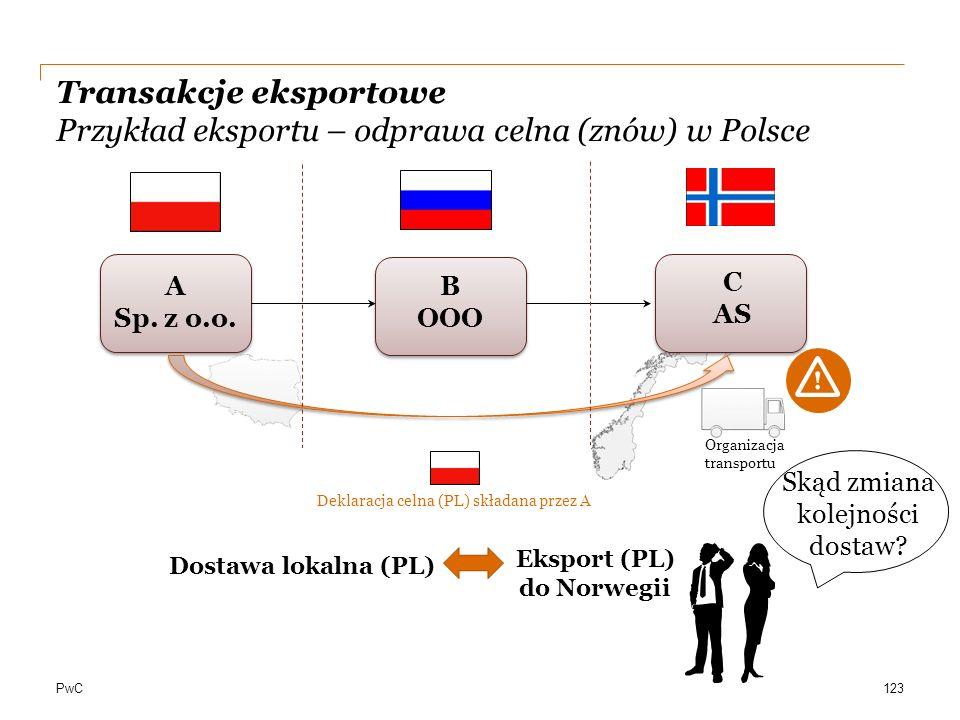 PwC Transakcje eksportowe Przykład eksportu – odprawa celna (znów) w Polsce A Sp. z o.o. C AS B OOO Eksport (PL) do Norwegii Dostawa lokalna (PL) Dekl