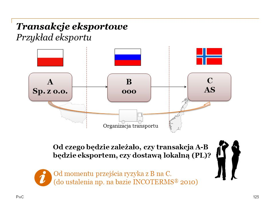 PwC Transakcje eksportowe Przykład eksportu Organizacja transportu A Sp. z o.o. C AS B ooo Od czego będzie zależało, czy transakcja A-B będzie eksport