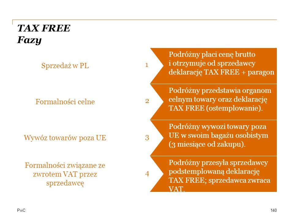 PwC TAX FREE Fazy 140 Podróżny płaci cenę brutto i otrzymuje od sprzedawcy deklarację TAX FREE + paragon Sprzedaż w PL 1 Podróżny przedstawia organom
