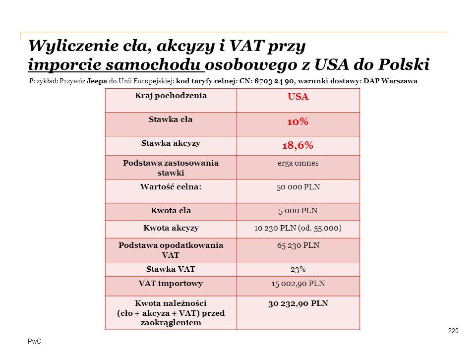 PwC 220 Przykład: Przywóz Jeepa do Unii Europejskiej: kod taryfy celnej: CN: 8703 24 90, warunki dostawy: DAP Warszawa Kraj pochodzenia USA Stawka cła