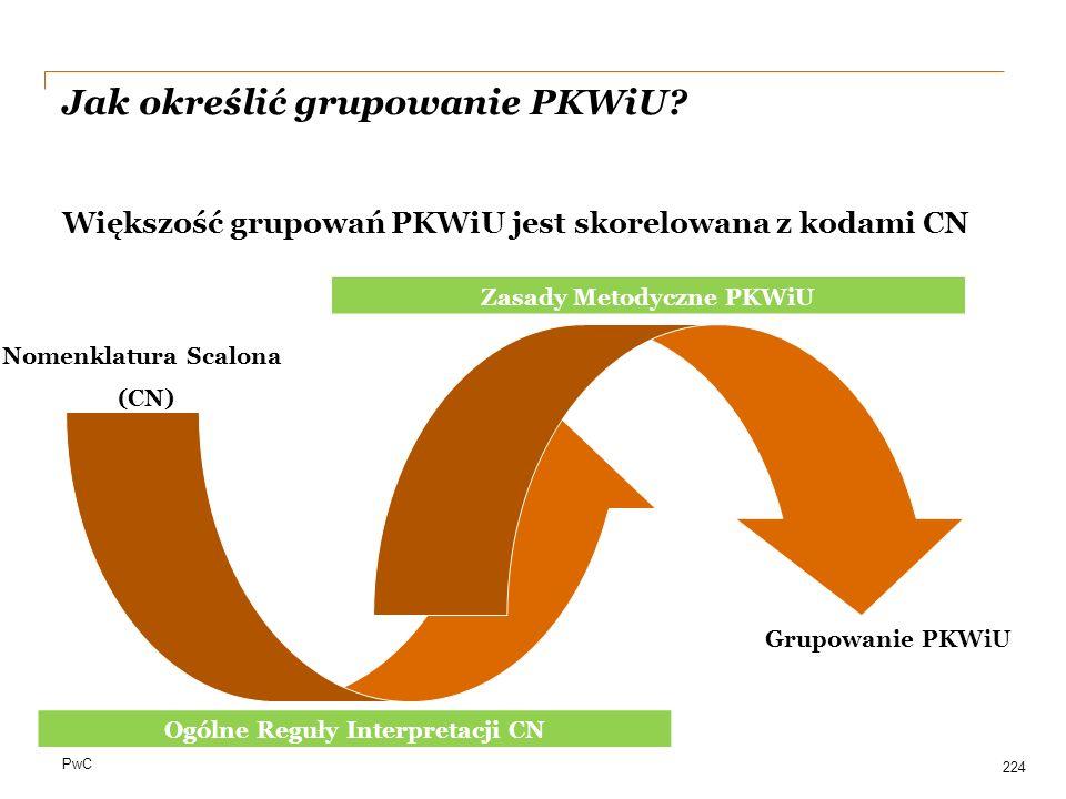 PwC Jak określić grupowanie PKWiU? Większość grupowań PKWiU jest skorelowana z kodami CN 225 Grupowanie PKWiU Nomenklatura Scalona (CN) Ogólne Reguły