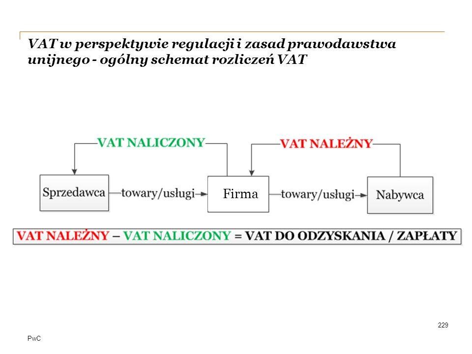 PwC VAT w perspektywie regulacji i zasad prawodawstwa unijnego - ogólny schemat rozliczeń VAT 229 aa Firma