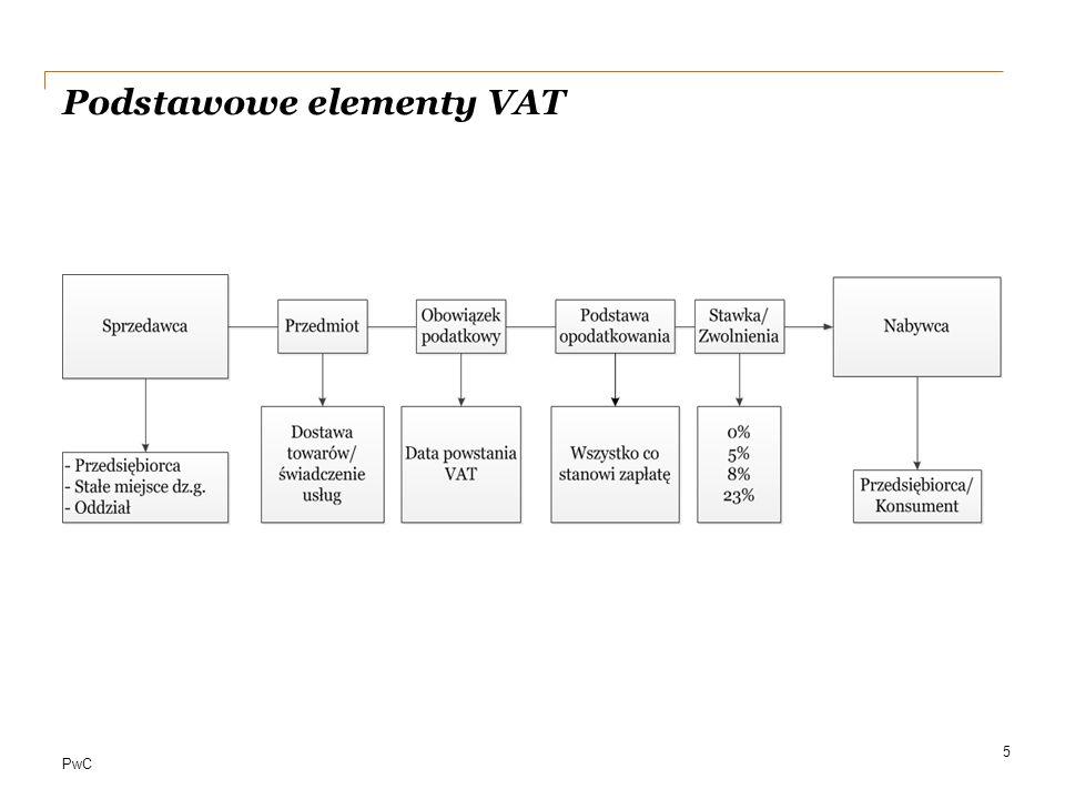 PwC Podstawowe elementy VAT 5