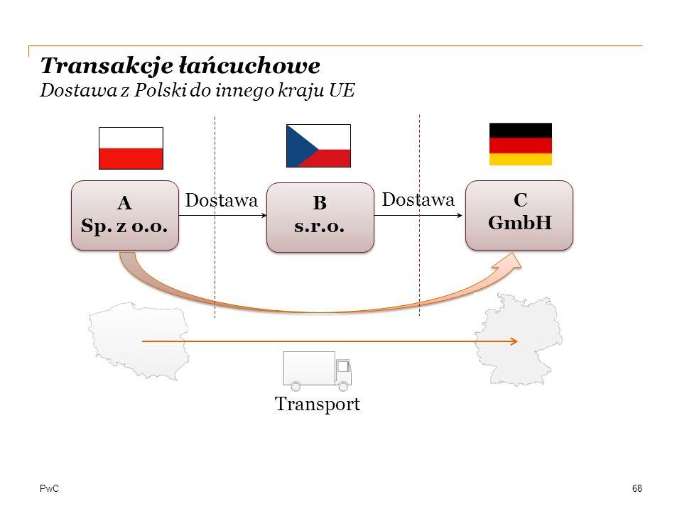 PwC Transakcje łańcuchowe Dostawa z Polski do innego kraju UE A Sp. z o.o. C GmbH B s.r.o. 68 Dostawa Transport