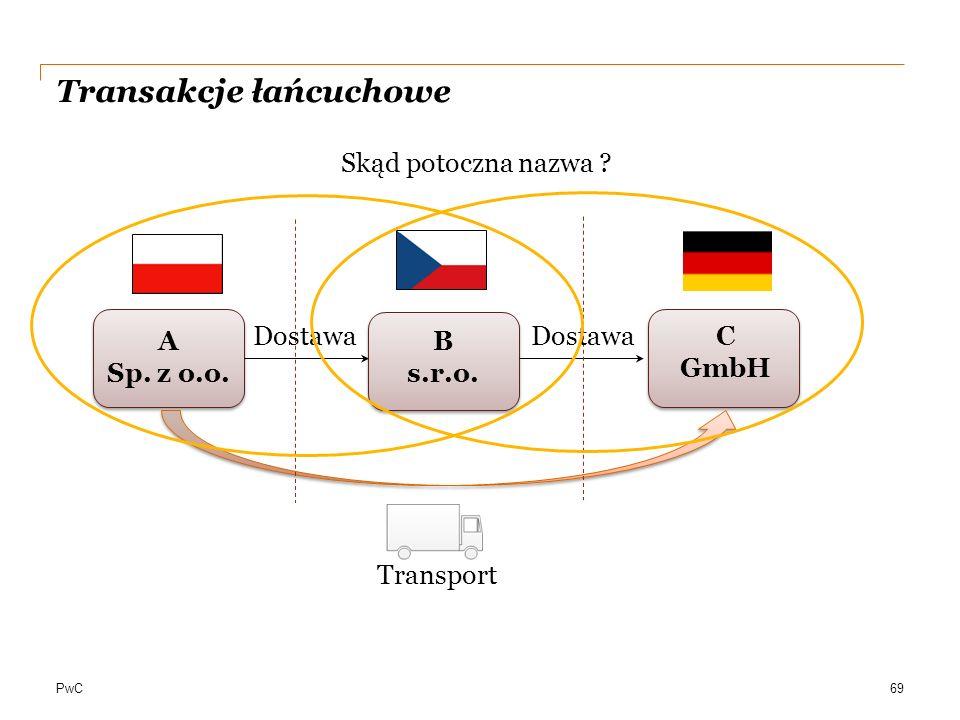 PwC Transakcje łańcuchowe A Sp. z o.o. C GmbH B s.r.o. 69 Dostawa Transport Skąd potoczna nazwa ?