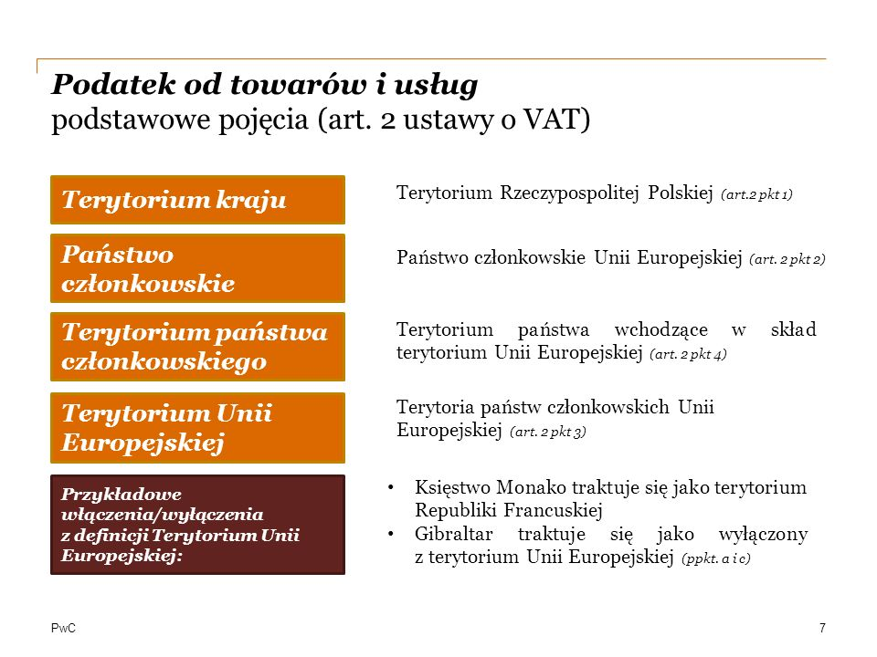 Podatek od towarów i usług podstawowe pojęcia (art. 2 ustawy o VAT) 7 Terytorium kraju Terytorium Unii Europejskiej Terytoria państw członkowskich Uni