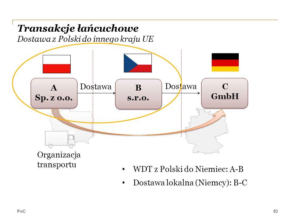 PwC Transakcje łańcuchowe Dostawa z Polski do innego kraju UE A Sp. z o.o. C GmbH B s.r.o. 83 Dostawa Organizacja transportu WDT z Polski do Niemiec: