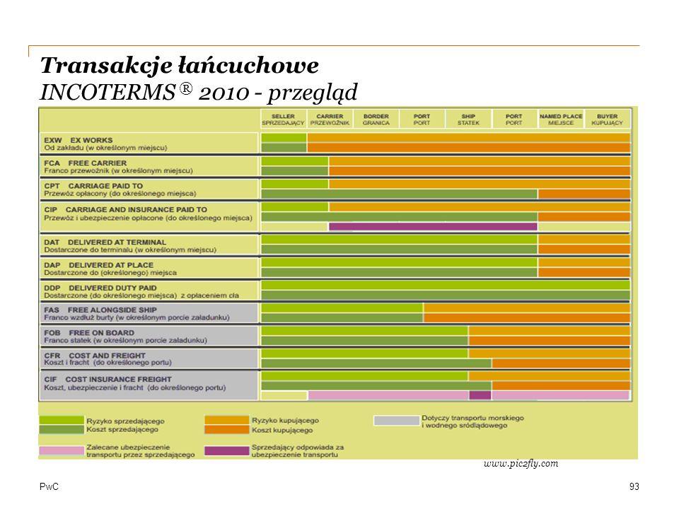 PwC Transakcje łańcuchowe INCOTERMS ® 2010 - przegląd 93 www.pic2fly.com