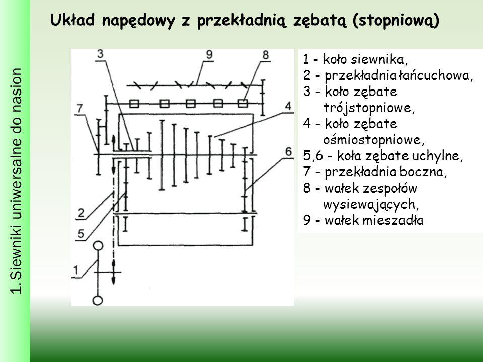 1 - koło siewnika, 2 - przekładnia łańcuchowa, 3 - koło zębate trójstopniowe, 4 - koło zębate ośmiostopniowe, 5,6 - koła zębate uchylne, 7 - przekładn