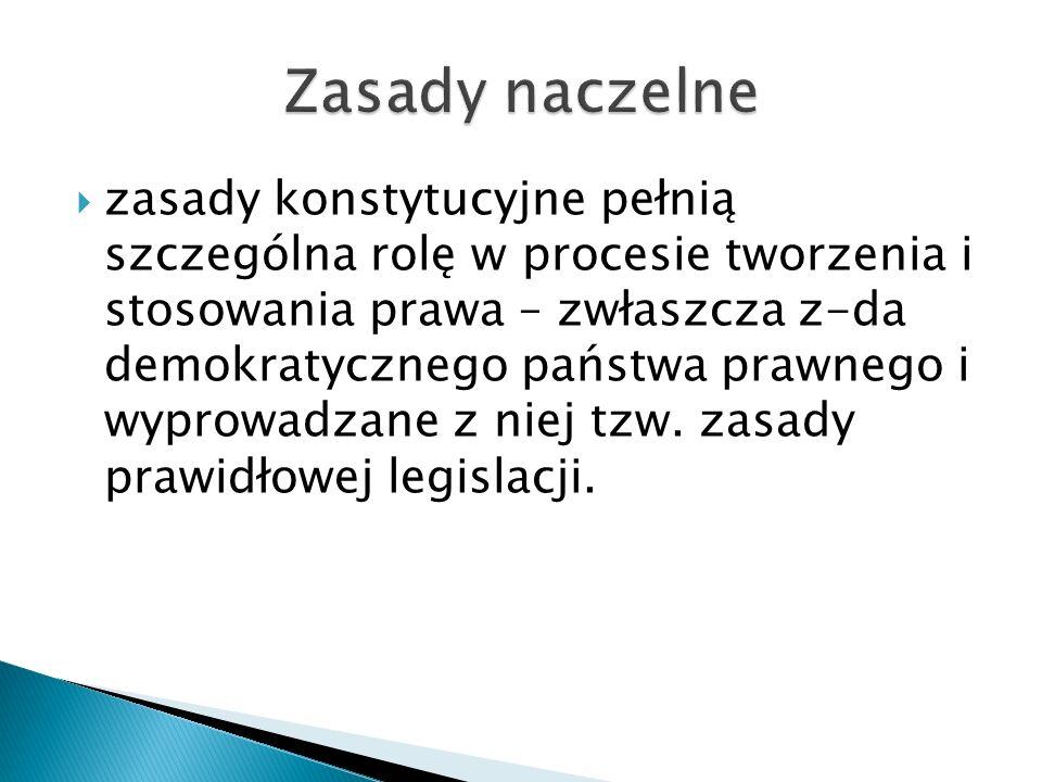  zasady konstytucyjne pełnią szczególna rolę w procesie tworzenia i stosowania prawa – zwłaszcza z-da demokratycznego państwa prawnego i wyprowadzane z niej tzw.