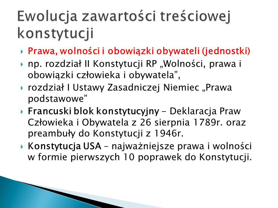  Prawa, wolności i obowiązki obywateli (jednostki)  np.