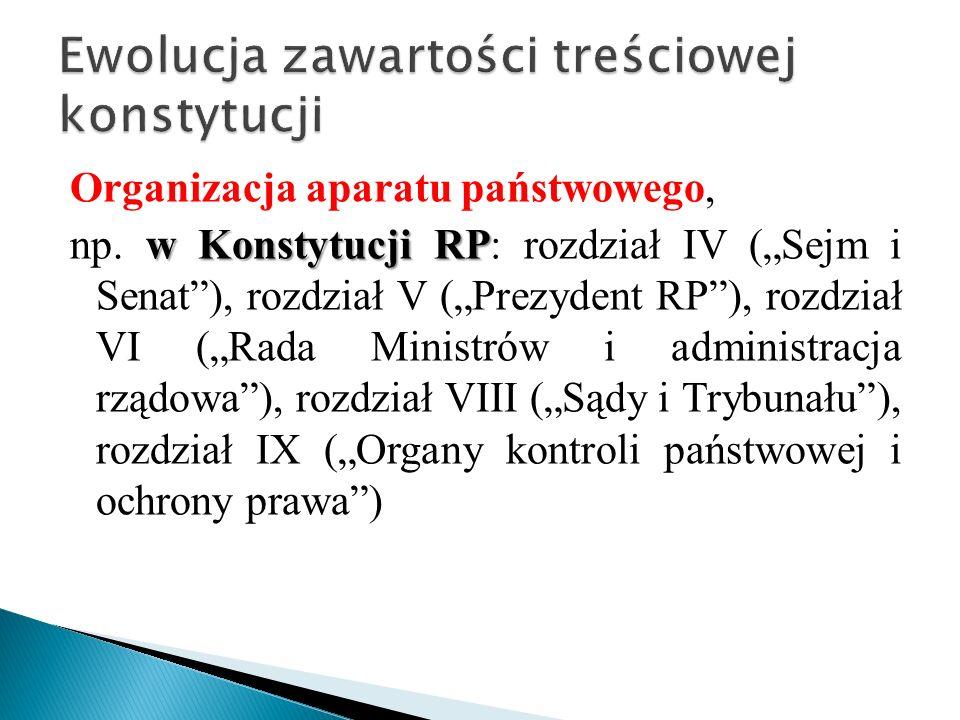 Organizacja aparatu państwowego, w Konstytucji RP np.