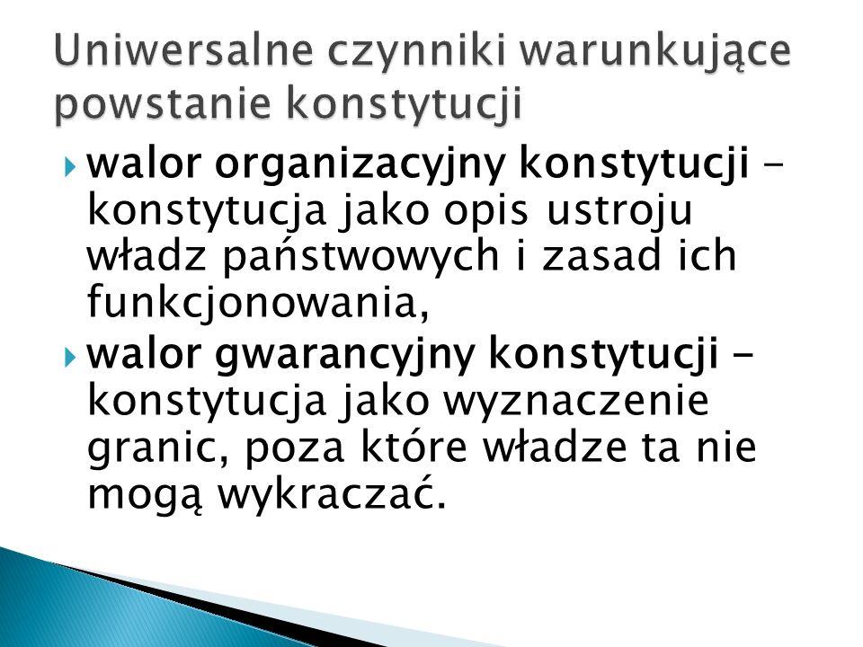  Konstytucja pisana – równoznaczna z konstytucją w sensie formalnym; może obejmować jeden akt prawny lub kilka aktów o tej samej najwyższej mocy prawnej (np.
