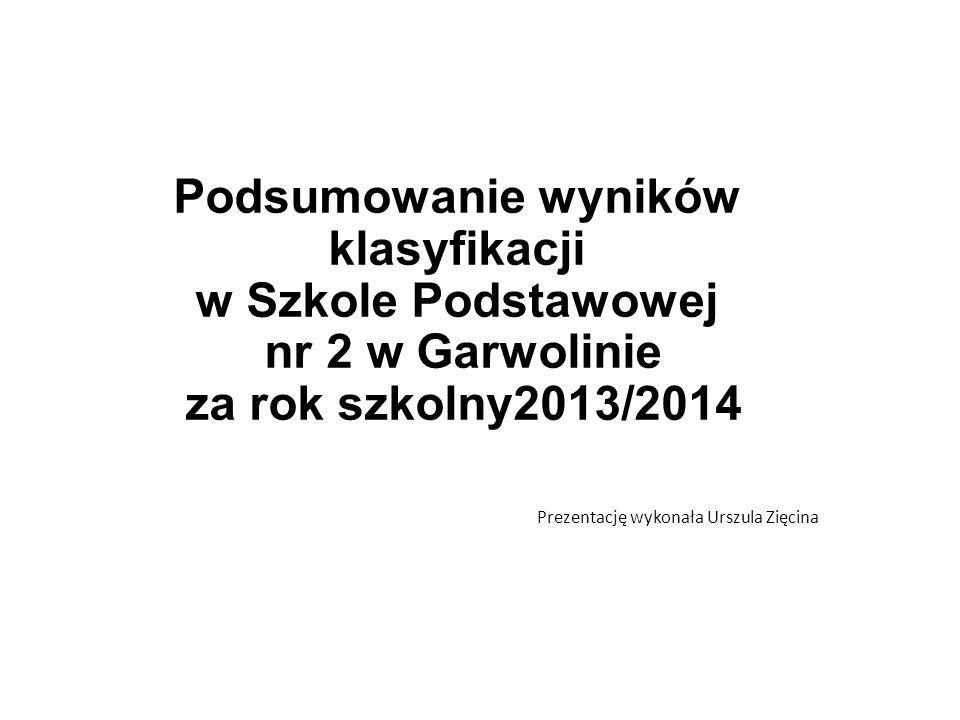 Podsumowanie wyników klasyfikacji w Szkole Podstawowej nr 2 w Garwolinie za rok szkolny2013/2014 Prezentację wykonała Urszula Zięcina