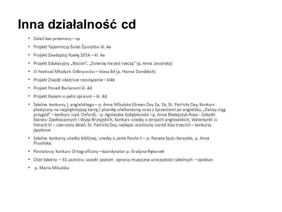 Inna działalność cd Dzień bez przemocy – sp Projekt Tajemniczy Świat Żywiołów kl.